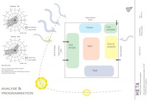 Page 2 - analyse et programmation - Quinzecent - MOD